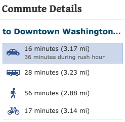 a commuting profile from Petworth to Downtown Washington, DC